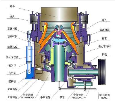 破碎机油缸密封件-圆锥液压破碎机,反冲式破碎机油缸密封图片
